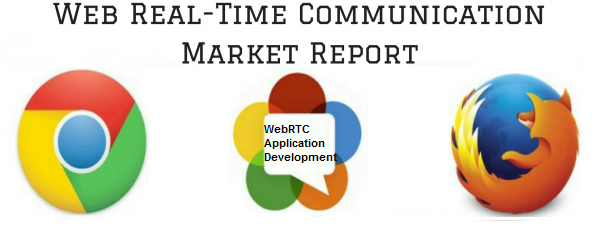 WebRTC Application Development