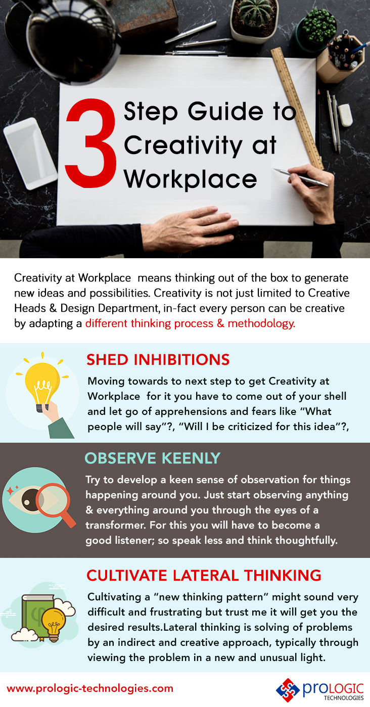 Creativity At Workplace