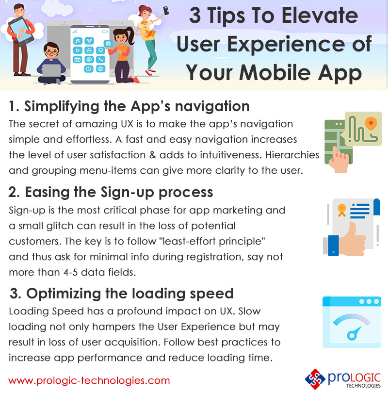 3 Tips To Elevate User Experience Of Your Mobile App