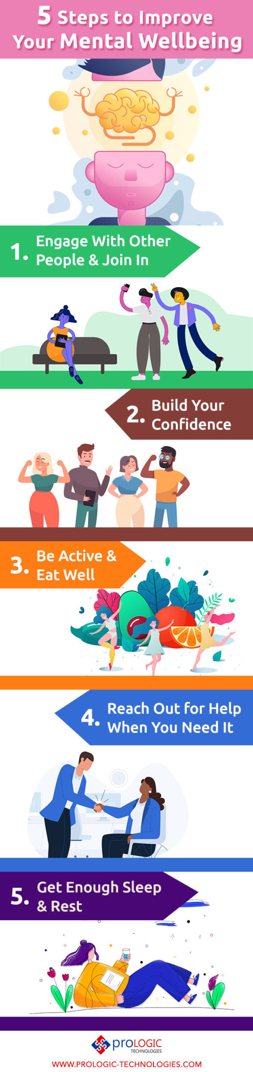 5 Steps to Improve Your Mental Wellbeing