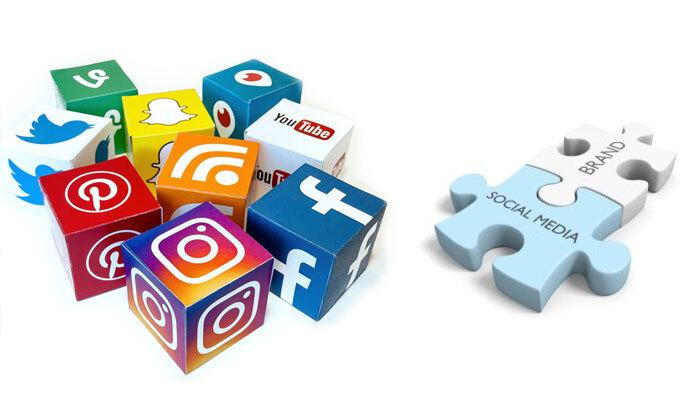 Enhance social media images