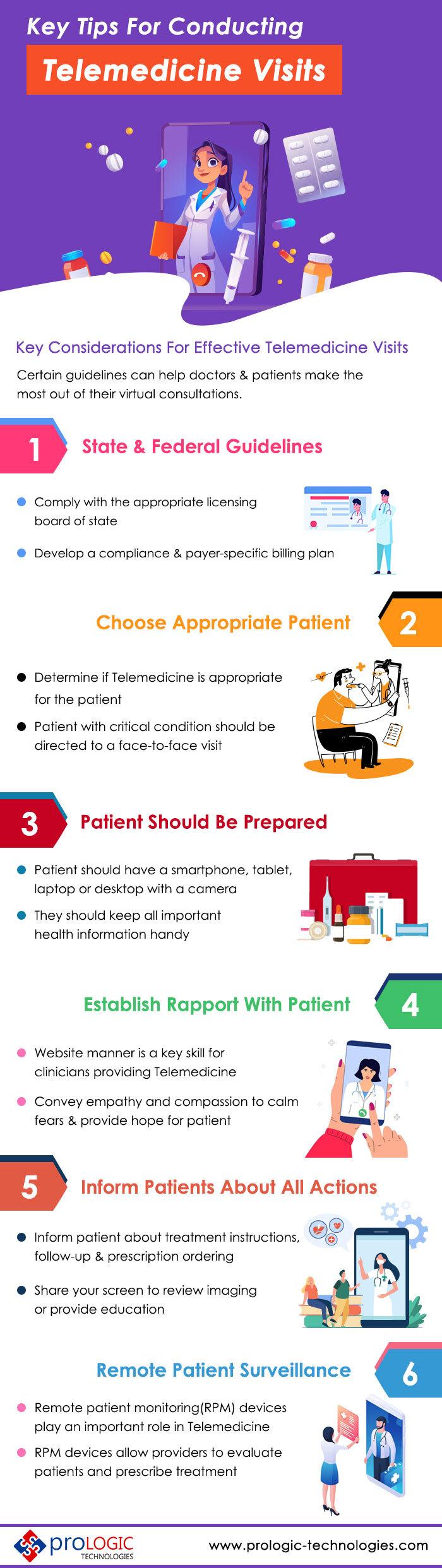 conduct telemedicine visit