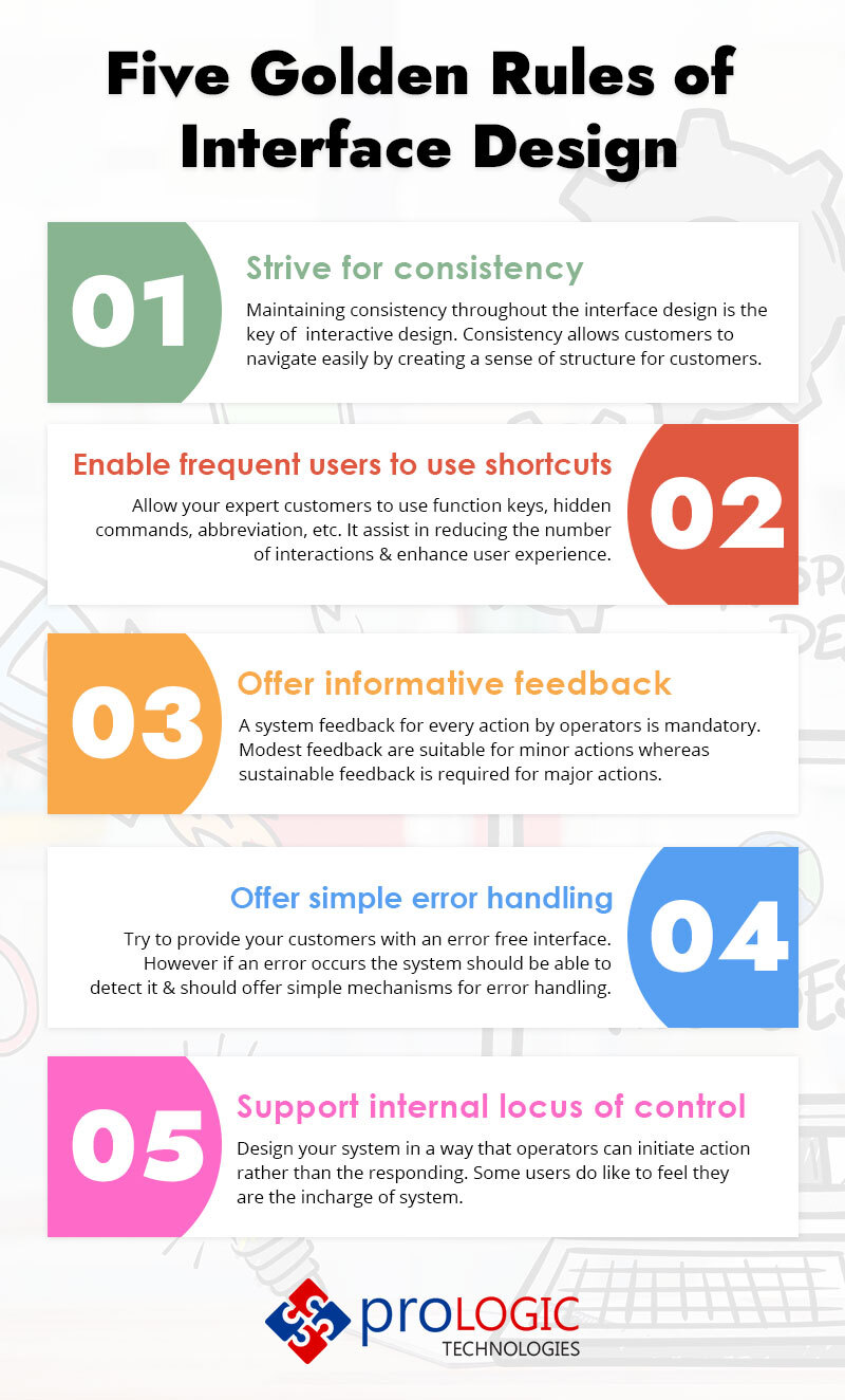 rules of interface design