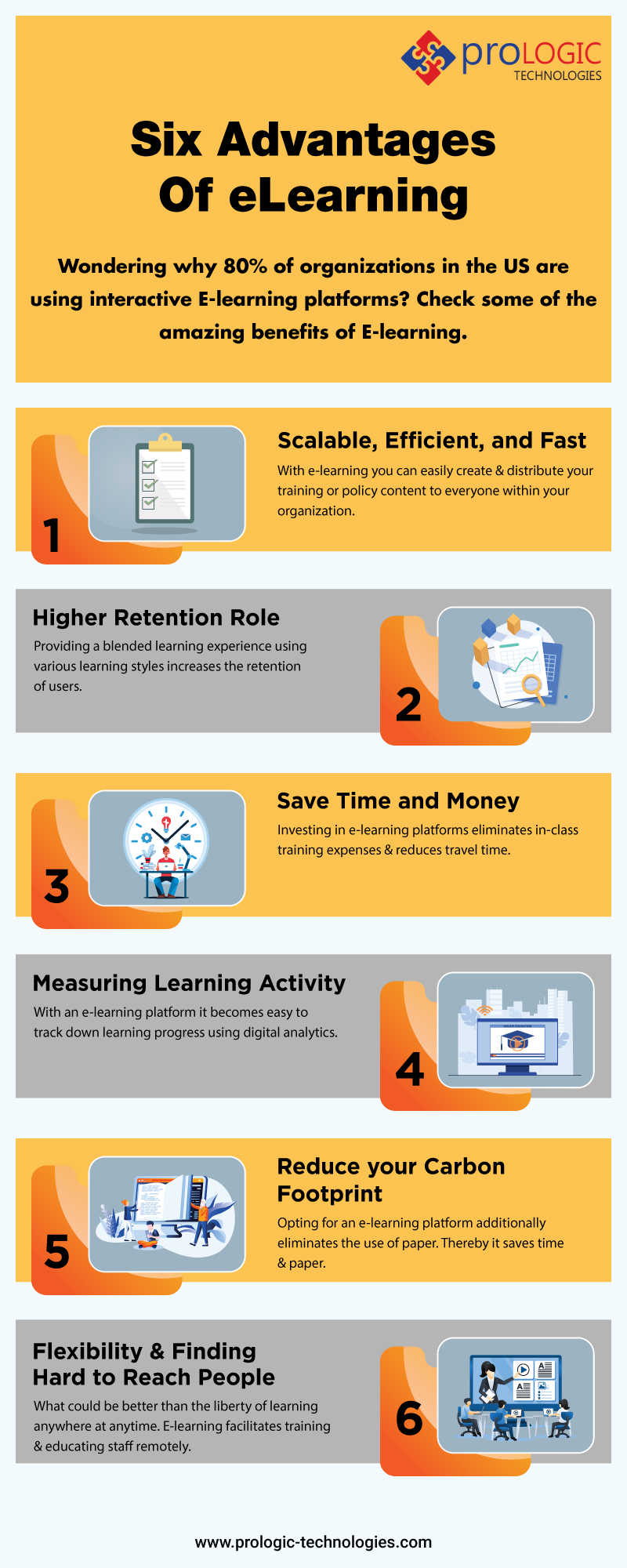 advantages of E_Learning