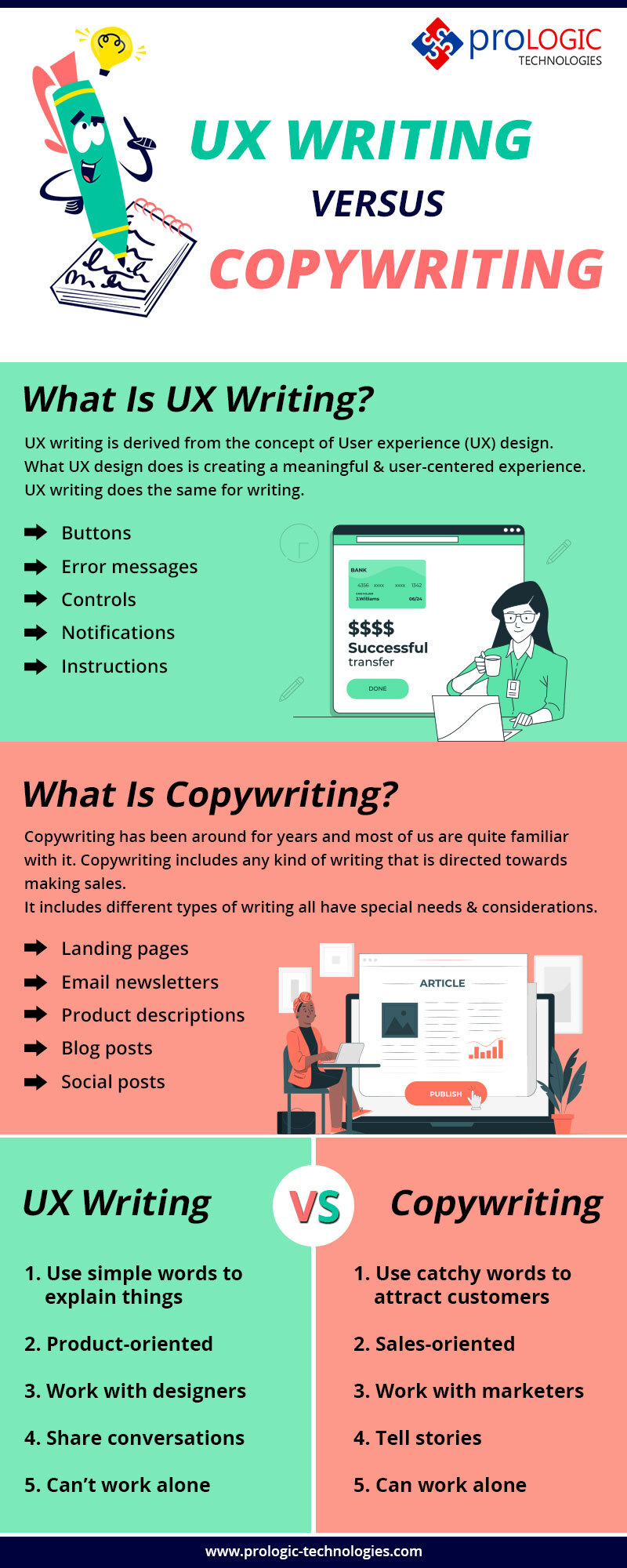 UX writing & copywriting