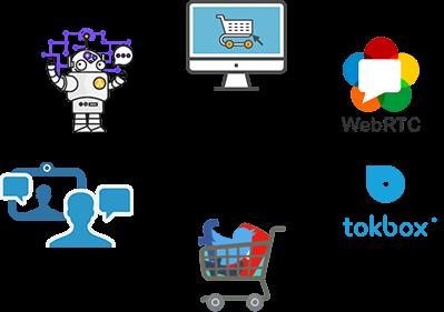 custom web applications