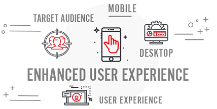 Enhanced User Experience